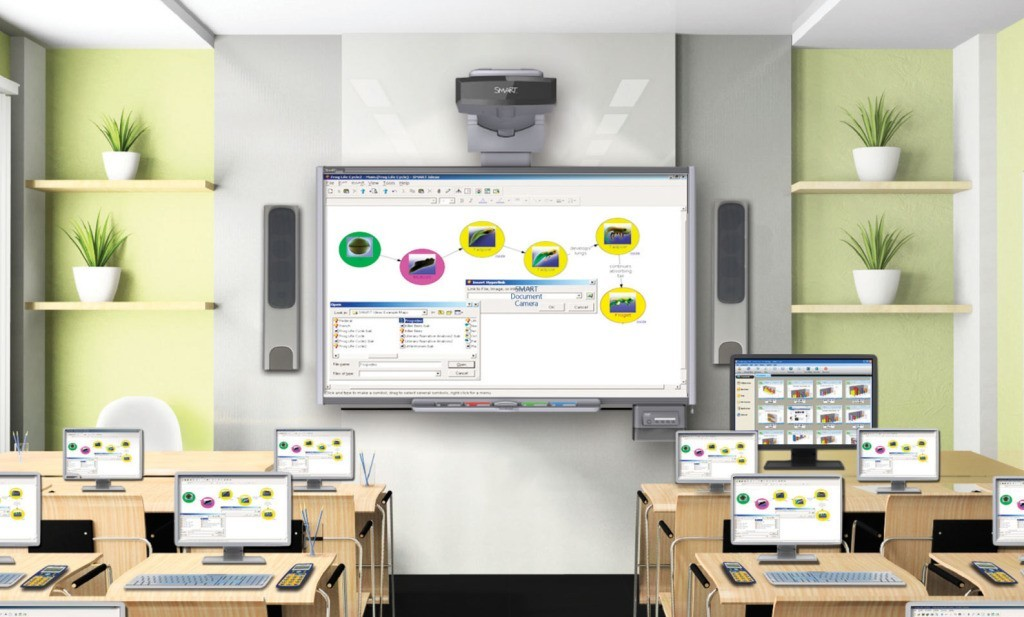 Classroom Management Solution